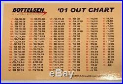Gt Hammerhead By Bottelsen 249gts 28 Grams Shrk Skin Free Shipping N Flights