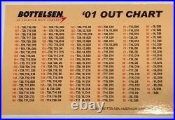 Hammerhead 204e Steel Tip Tungsten Darts By Bottelsen 20 Gram Ships Free Bonus