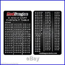 Red Dragon Evos 28g Tungsten Steel Darts with Winmau Rhino Flights Shafts Wa
